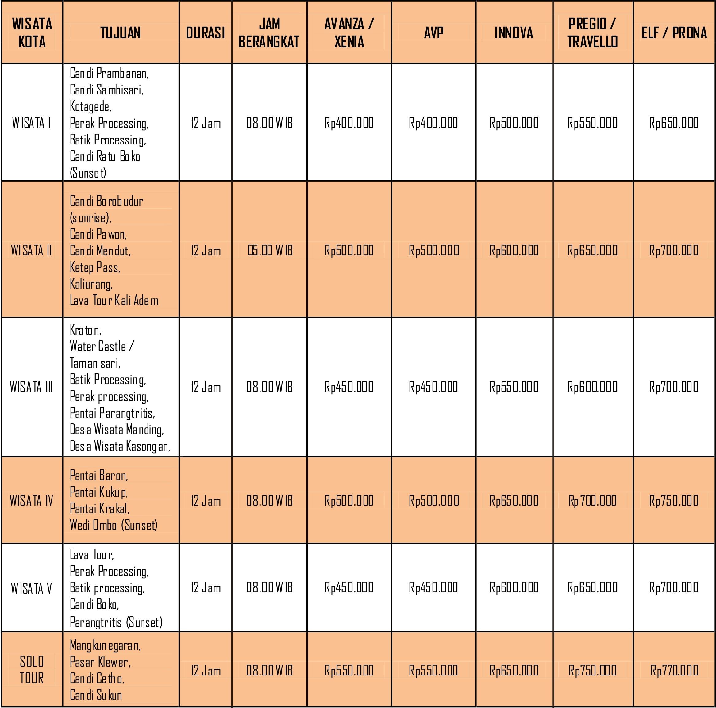 Paket Wisata Rental Rental Mobil Jogja Harga Sewa Mobil Rp 50rb